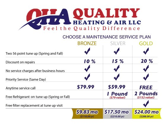 Quality Heating & Air Maintenance plans