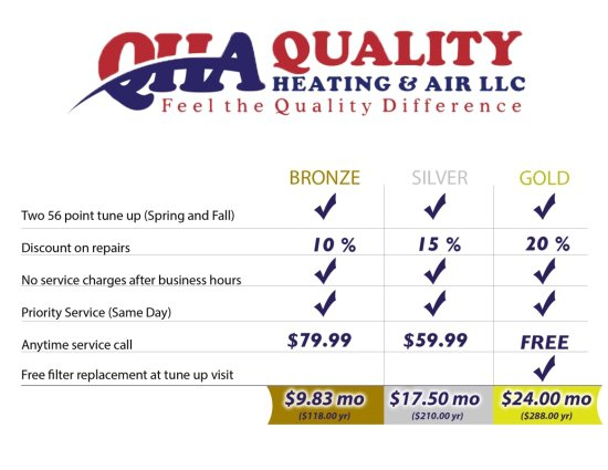 QHA HVAC Maintenance Plans in Murfreesboro, TN